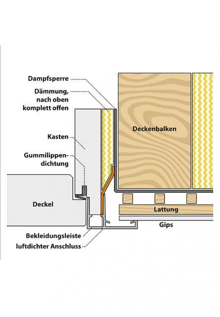Deckenanschluss-System, geeignet für alle DOLLE Bodentreppen mit Standardmaßen